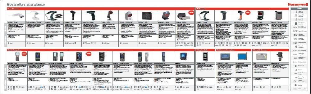 honeywell_products